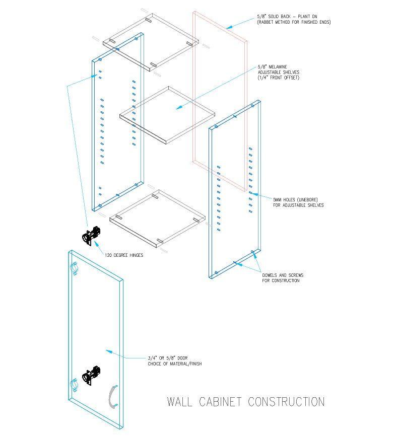 Avon Cabinet Corp Cabinet Resources Photo Gallery Bradenton