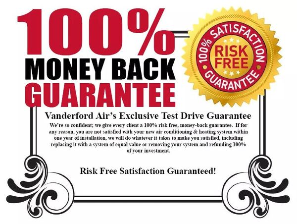 100% risk-free, money-back guarantee